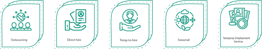 OUTSOURCE EMPLOYMENT SERVICES